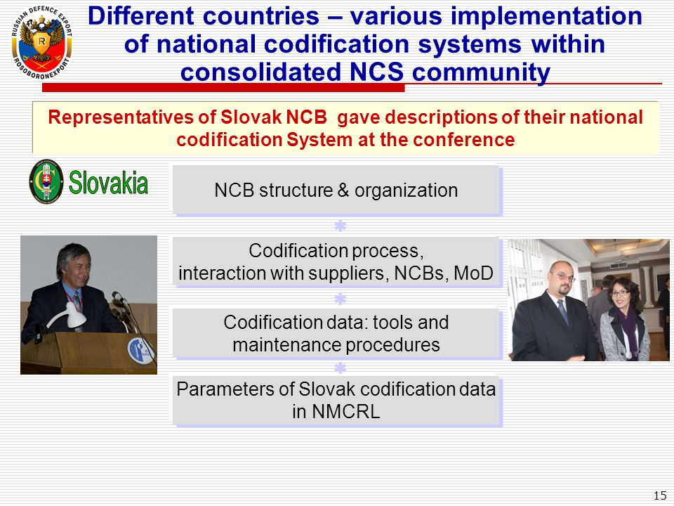15 Different countries – various implementation of national codification systems within consolidated NCS community Representatives of Slovak NCB gave
