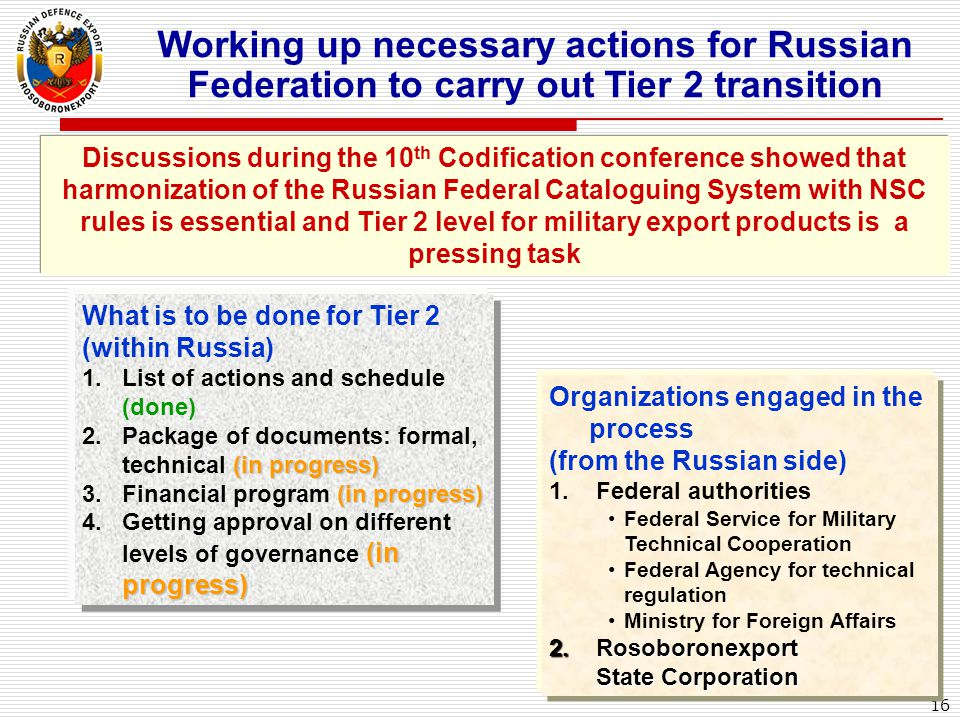 16 Working up necessary actions for Russian Federation to carry out Tier 2 transition What is to be done for Tier 2 (within Russia) 1.List of actions
