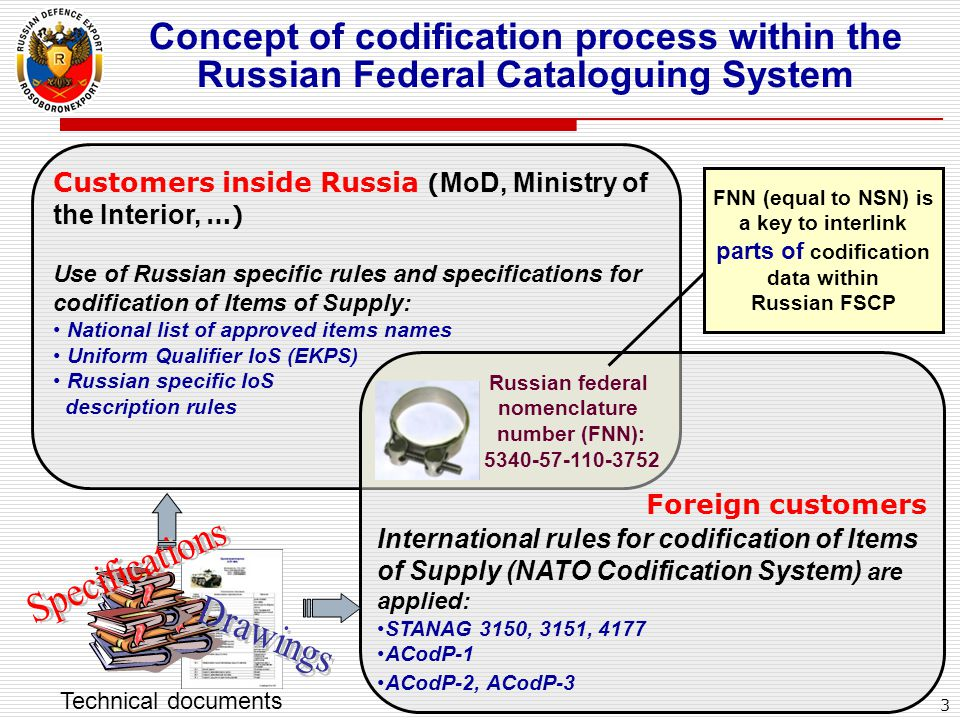 3 Customers inside Russia ( MoD, Ministry of the Interior, …) Use of Russian specific rules and specifications for codification of Items of Supply: Na