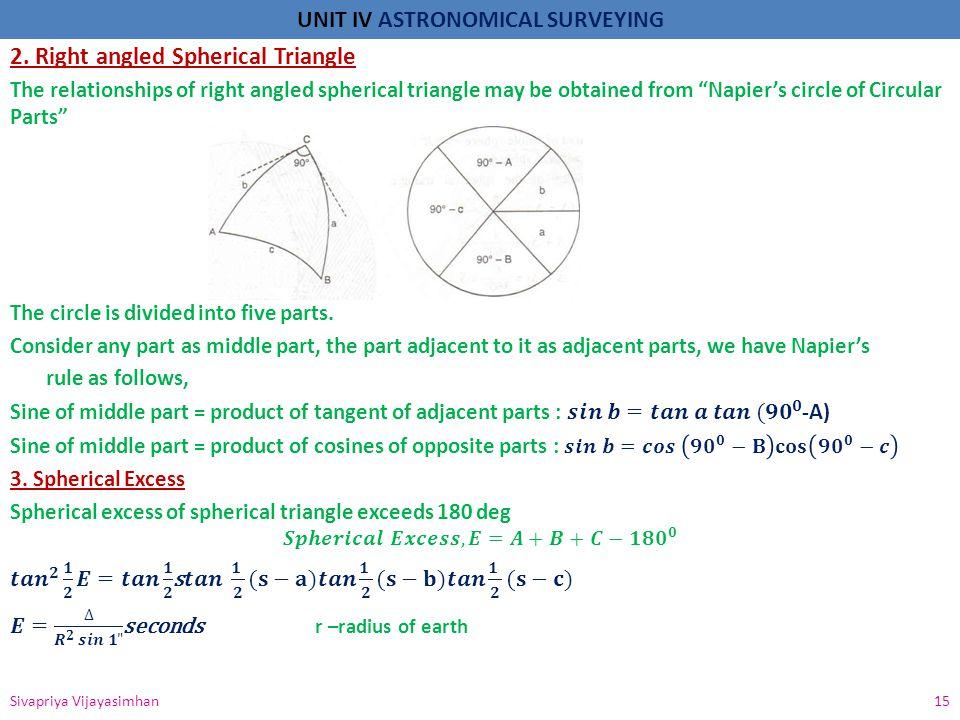 UNIT IV ASTRONOMICAL SURVEYING Sivapriya Vijayasimhan 15