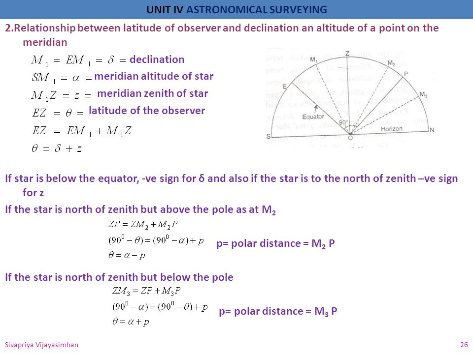 UNIT IV ASTRONOMICAL SURVEYING 2.Relationship between latitude of observer and declination an altitude of a point on the meridian declination meridian