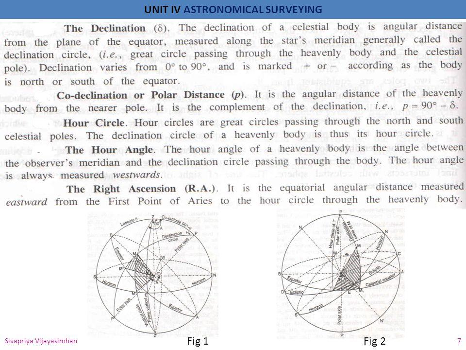 UNIT IV ASTRONOMICAL SURVEYING Sivapriya Vijayasimhan 7 Fig 1 Fig 2