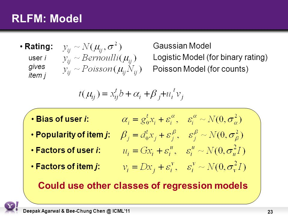 23 Deepak Agarwal & Bee-Chung Chen @ ICML'11 RLFM: Model Rating: Gaussian Model Logistic Model (for binary rating) Poisson Model (for counts) user i g