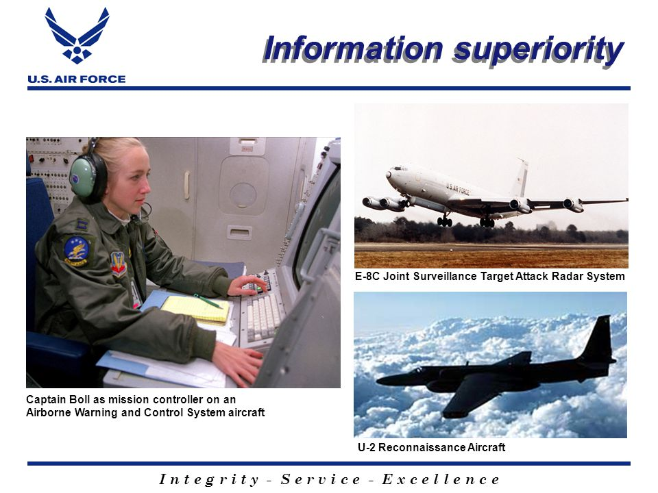 I n t e g r i t y - S e r v i c e - E x c e l l e n c e Air and Space superiority F-22 Raptor Formation of F-15Cs Global Positioning System