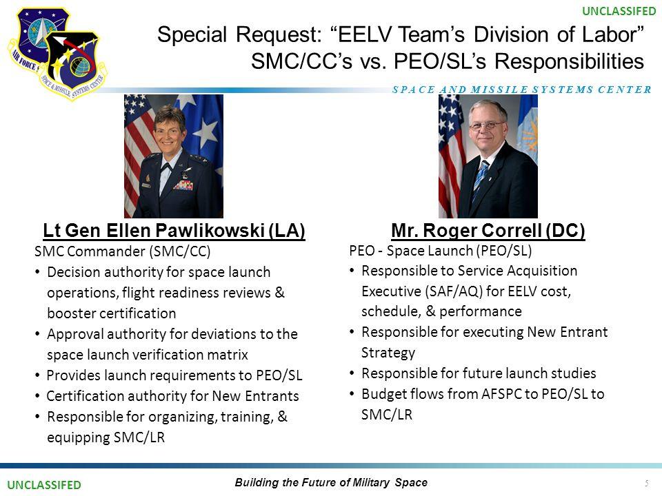 "S P A C E A N D M I S S I L E S Y S T E M S C E N T E R Special Request: ""EELV Team's Division of Labor"" SMC/CC's vs. PEO/SL's Responsibilities Mr. Ro"