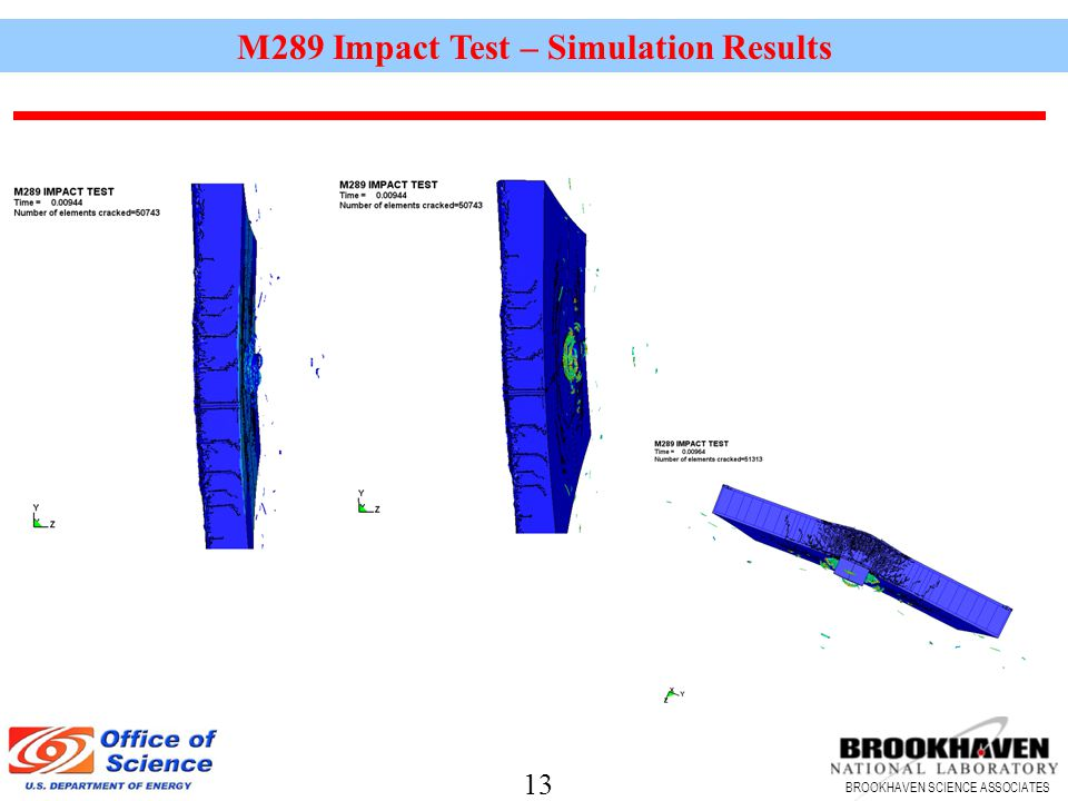 13 BROOKHAVEN SCIENCE ASSOCIATES M289 Impact Test – Simulation Results