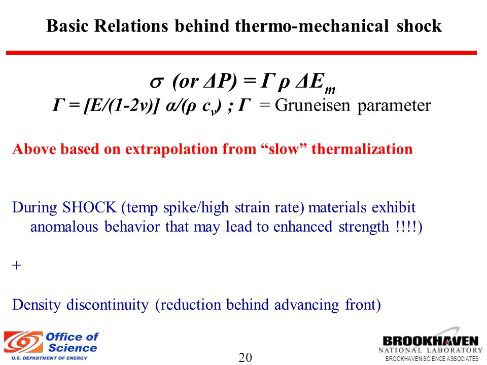 20 BROOKHAVEN SCIENCE ASSOCIATES Basic Relations behind thermo-mechanical shock  (or ΔP) = Γ ρ ΔE m Γ = [E/(1-2ν)] α/(ρ c v ) ; Γ = Gruneisen parameter Above based on extrapolation from slow thermalization During SHOCK (temp spike/high strain rate) materials exhibit anomalous behavior that may lead to enhanced strength !!!!) + Density discontinuity (reduction behind advancing front)