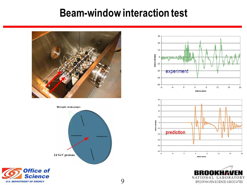 9 BROOKHAVEN SCIENCE ASSOCIATES Beam-window interaction test experiment prediction