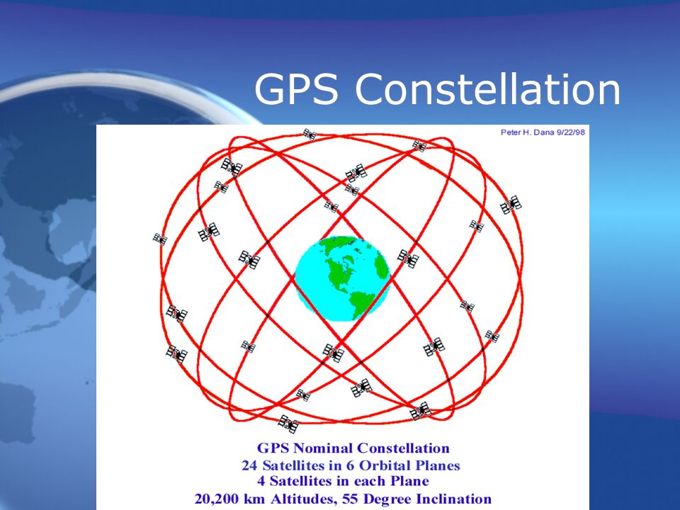 Civilian Demand Civilian demand for GPS products surged in 2000 when military stopped fuzzing signals Overnight, navigation devices became 10 times more accurate Civilian demand for GPS products surged in 2000 when military stopped fuzzing signals Overnight, navigation devices became 10 times more accurate
