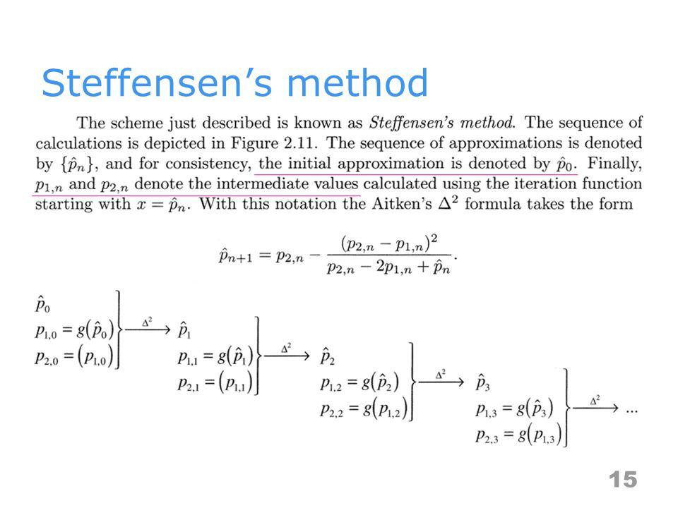 Steffensen's method 15