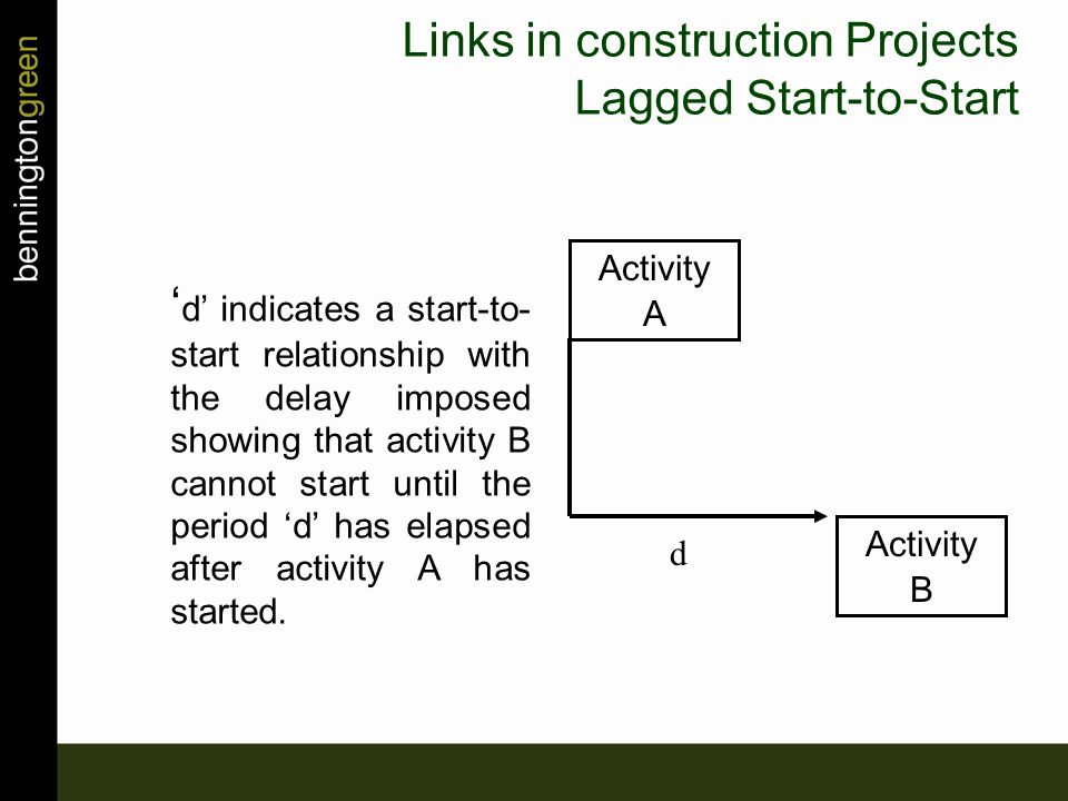 ' d' indicates a start-to- start relationship with the delay imposed showing that activity B cannot start until the period 'd' has elapsed after activity A has started.
