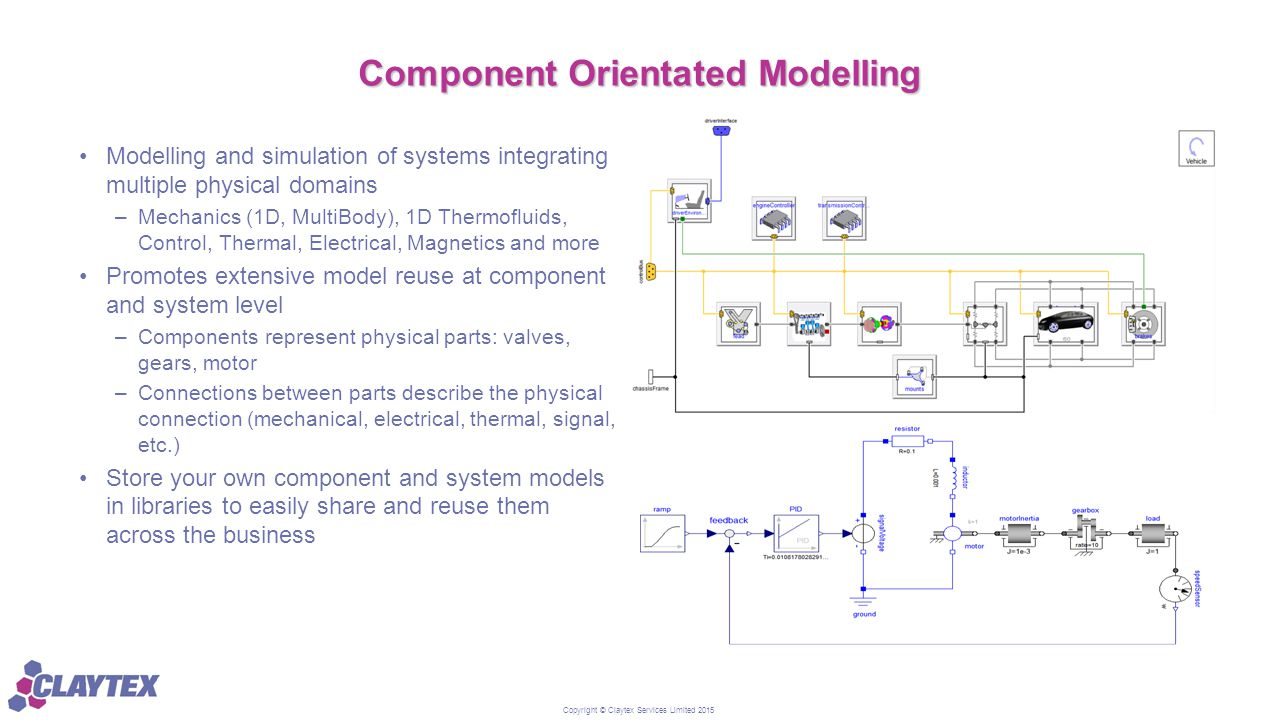 Copyright © Claytex Services Limited 2015 Component Orientated Modelling Modelling and simulation of systems integrating multiple physical domains –Me