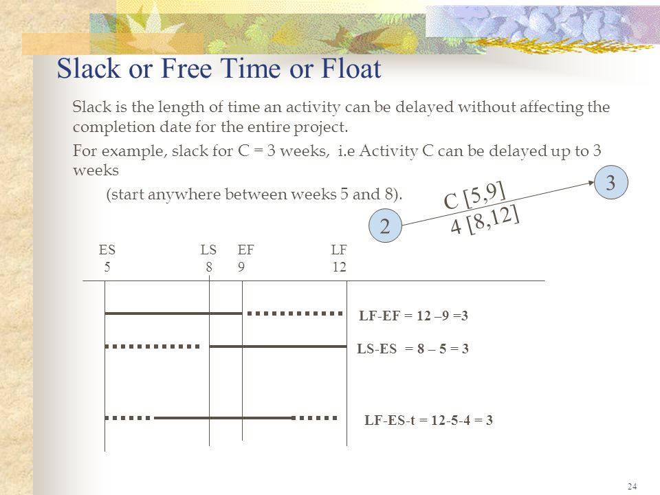 24 Slack or Free Time or Float Slack is the length of time an activity can be delayed without affecting the completion date for the entire project.
