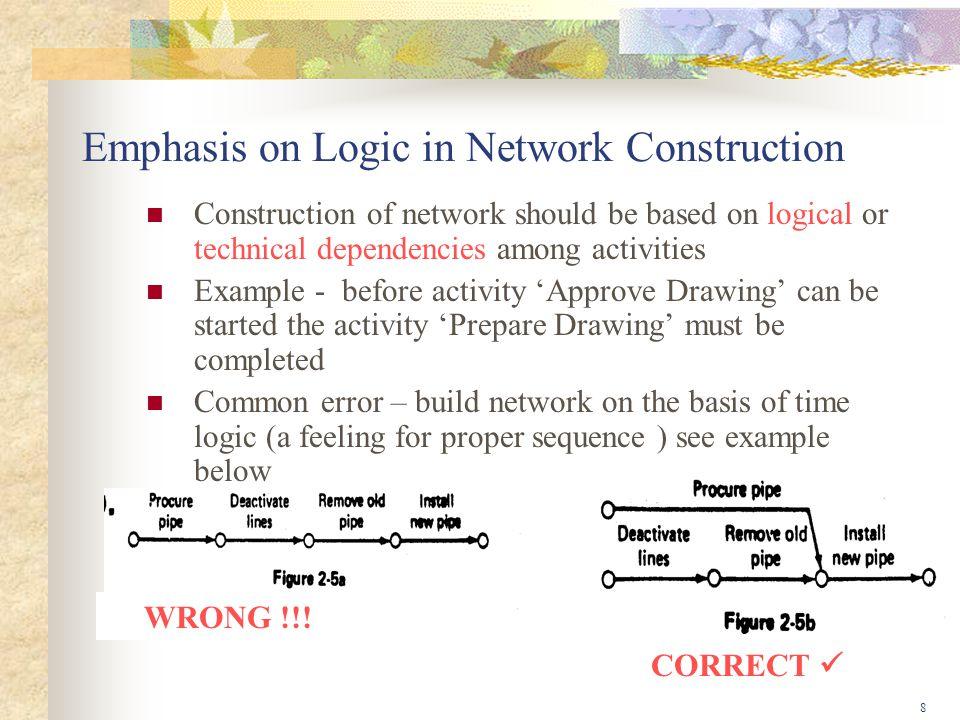 8 Emphasis on Logic in Network Construction Construction of network should be based on logical or technical dependencies among activities Example - before activity 'Approve Drawing' can be started the activity 'Prepare Drawing' must be completed Common error – build network on the basis of time logic (a feeling for proper sequence ) see example below WRONG !!.