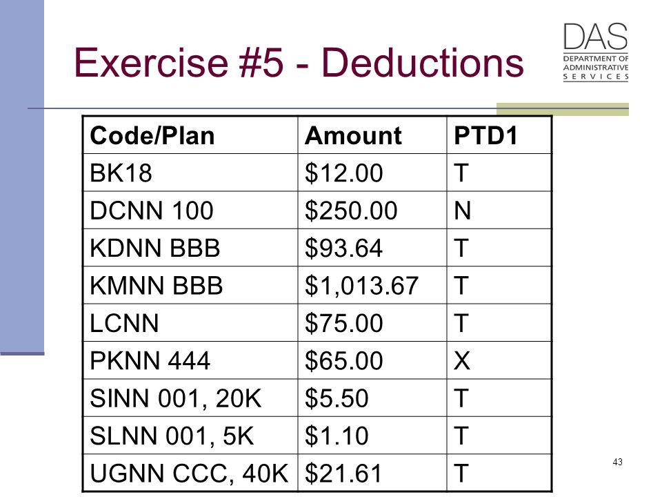 43 Exercise #5 - Deductions Code/PlanAmountPTD1 BK18$12.00T DCNN 100$250.00N KDNN BBB$93.64T KMNN BBB$1,013.67T LCNN$75.00T PKNN 444$65.00X SINN 001,