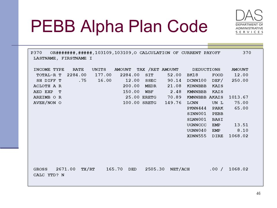 46 PEBB Alpha Plan Code P370 OR#######,#####,103109,103109,O CALCULATION OF CURRENT PAYOFF 370 LASTNAME, FIRSTNAME I INCOME TYPE RATE UNITS AMOUNT TAX /RET AMOUNT DEDUCTIONS AMOUNT TOTAL-R T 2284.00 177.00 2284.00 SIT 52.00 BK18 FOOD 12.00 SH DIFF T.75 16.00 12.00 SSEC 90.14 DCNN100 DEF/ 250.00 ACLOTH A R 200.00 MEDR 21.08 KDNNBBB KAIS AED EXP T 150.00 WBF 2.48 KMNNBBB KAIS AREIMB O R 25.00 ERETG 70.89 KMNNBBB AKAIS 1013.67 AVEH/NON O 100.00 SRETG 149.76 LCNN UN L 75.00 PKNN444 PARK 65.00 SINN001 PEBB SLNN001 BASI UGNNCCC EMP 13.51 UGNN040 EMP 8.10 XDNN555 DIRE 1068.02 GROSS 2671.00 TX/RT 165.70 DED 2505.30 NET/ACH.00 / 1068.02 CALC YTD.