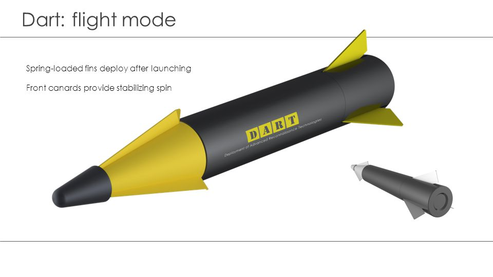 Dart: flight mode Spring-loaded fins deploy after launching Front canards provide stabilizing spin