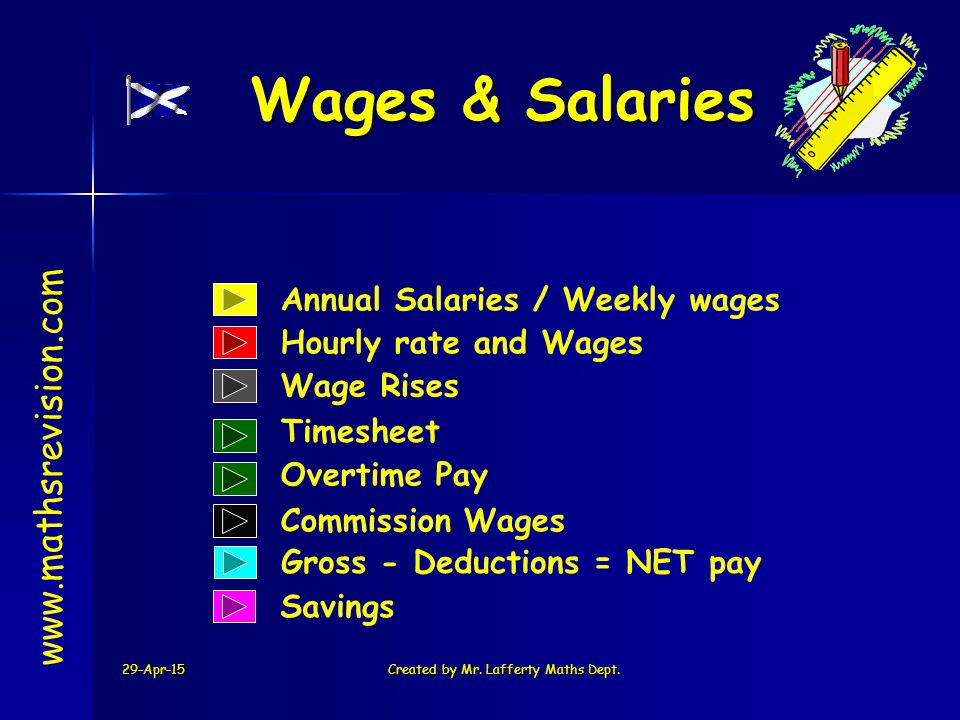29-Apr-15Created by Mr. Lafferty Maths Dept. Wages & Salaries www.mathsrevision.com Annual Salaries / Weekly wages Hourly rate and Wages Wage Rises Co