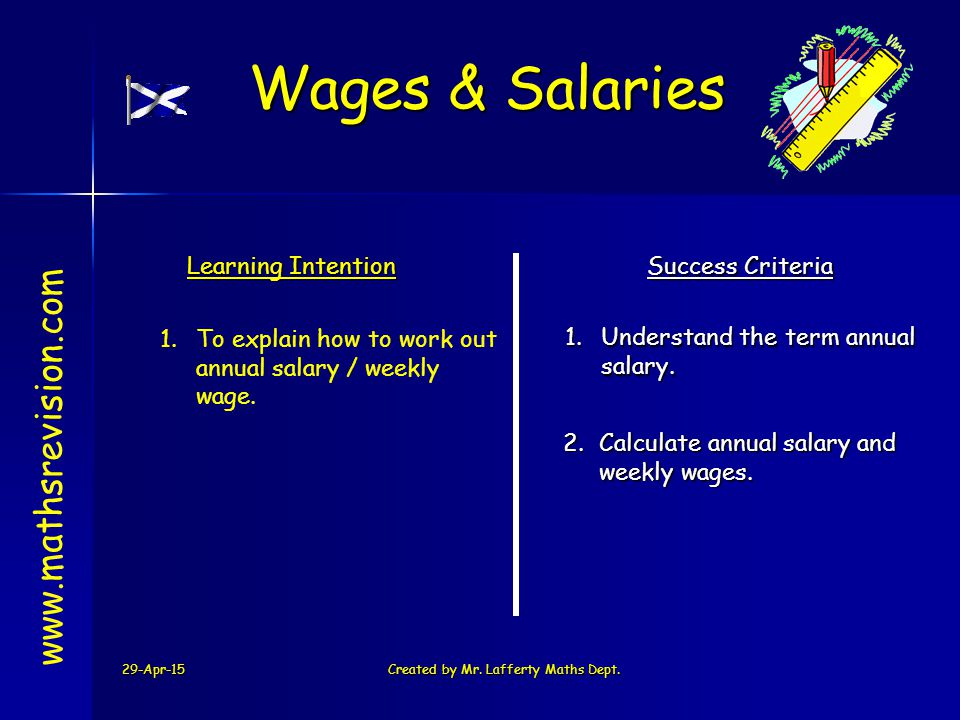 29-Apr-15Created by Mr. Lafferty Maths Dept. Learning Intention Success Criteria 1.Understand the term annual salary. 1.To explain how to work out ann