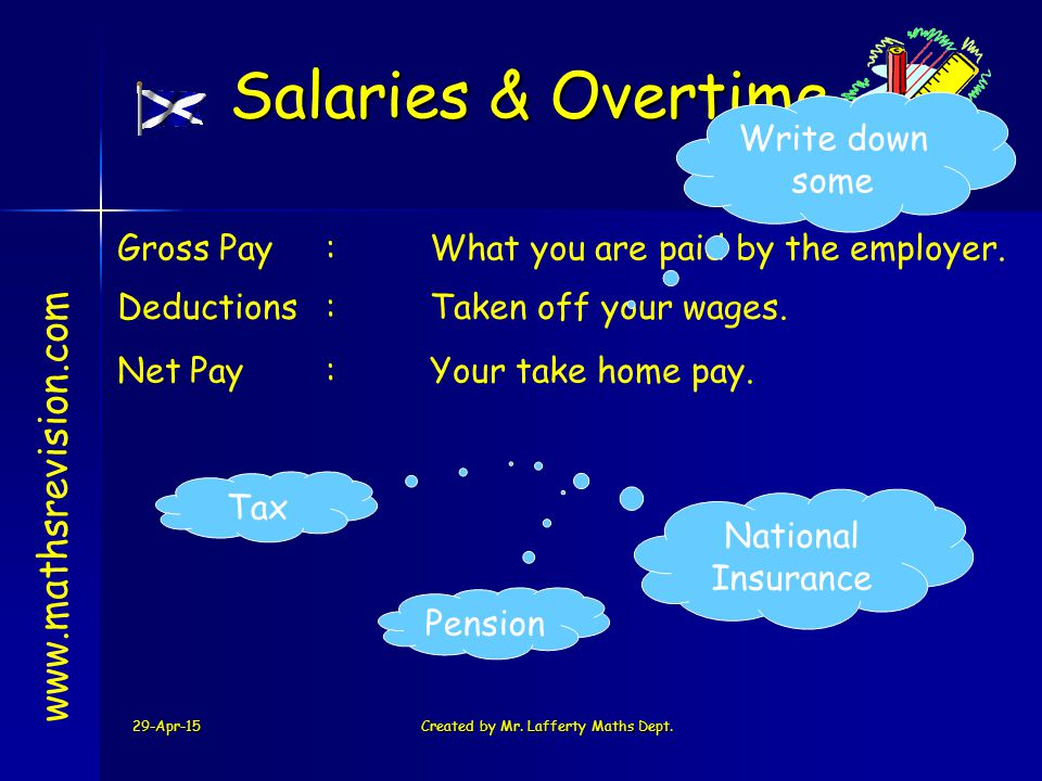 29-Apr-15Created by Mr. Lafferty Maths Dept. Gross Pay:What you are paid by the employer.