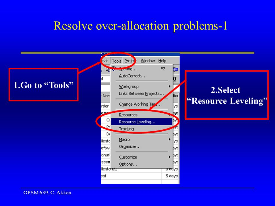 OPSM 639, C. Akkan Resolve over-allocation problems-1 1.Go to Tools 2.Select Resource Leveling