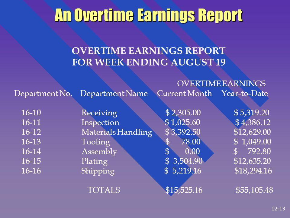An Overtime Earnings Report OVERTIME EARNINGS REPORT FOR WEEK ENDING AUGUST 19 OVERTIME EARNINGS Department No.