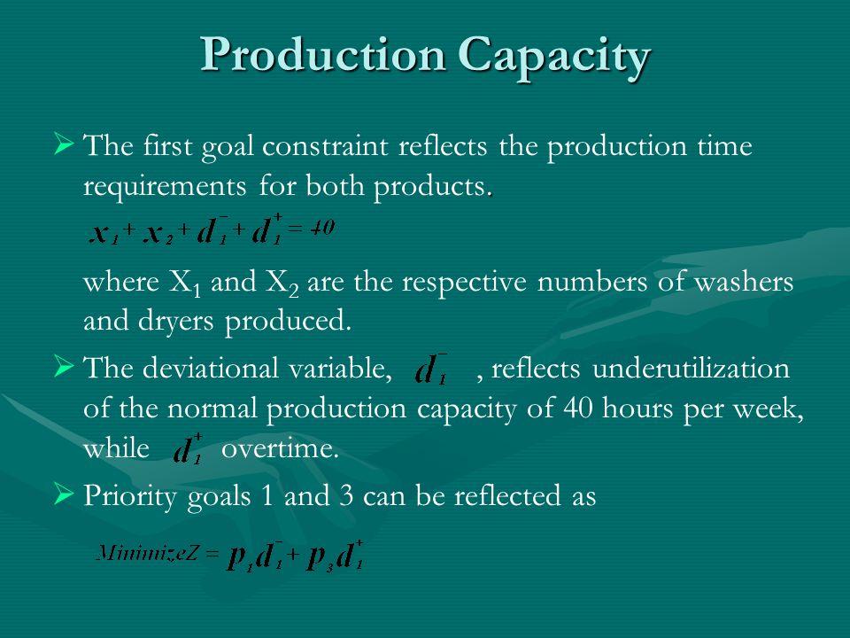Production Capacity .