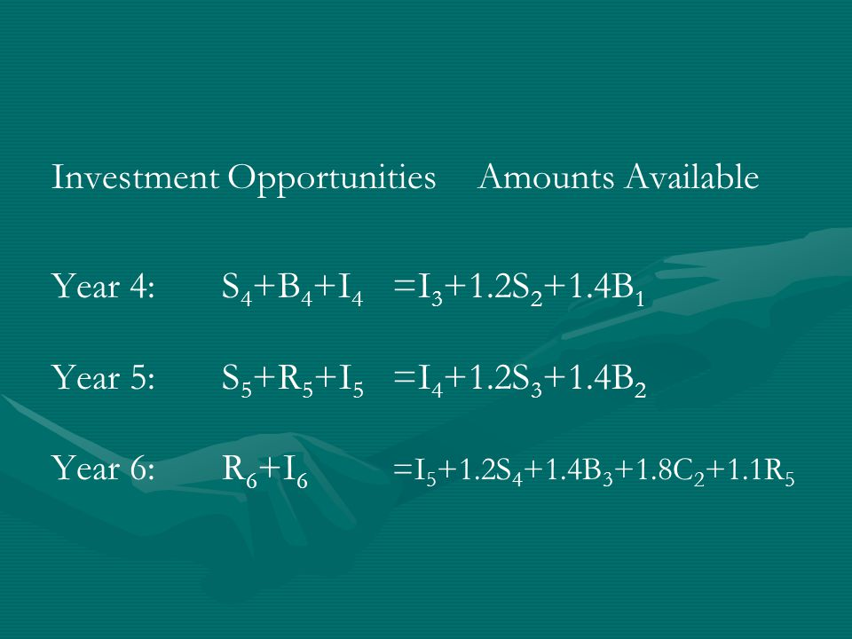 Investment OpportunitiesAmounts Available Year 4:S 4 +B 4 +I 4 =I 3 +1.2S 2 +1.4B 1 Year 5:S 5 +R 5 +I 5 =I 4 +1.2S 3 +1.4B 2 Year 6:R 6 +I 6 =I 5 +1.2S 4 +1.4B 3 +1.8C 2 +1.1R 5