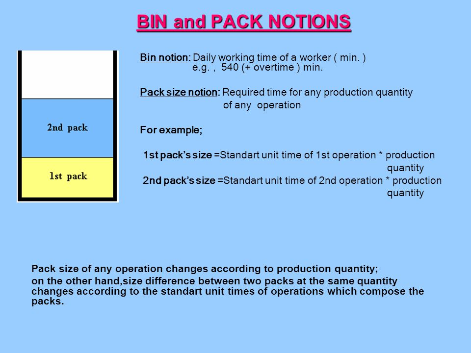 BIN and PACK NOTIONS Bin notion: Daily working time of a worker ( min.