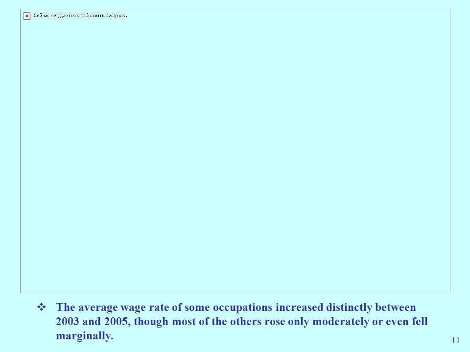 11  The average wage rate of some occupations increased distinctly between 2003 and 2005, though most of the others rose only moderately or even fell marginally.