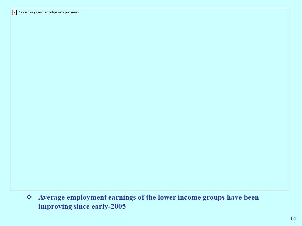 14  Average employment earnings of the lower income groups have been improving since early-2005