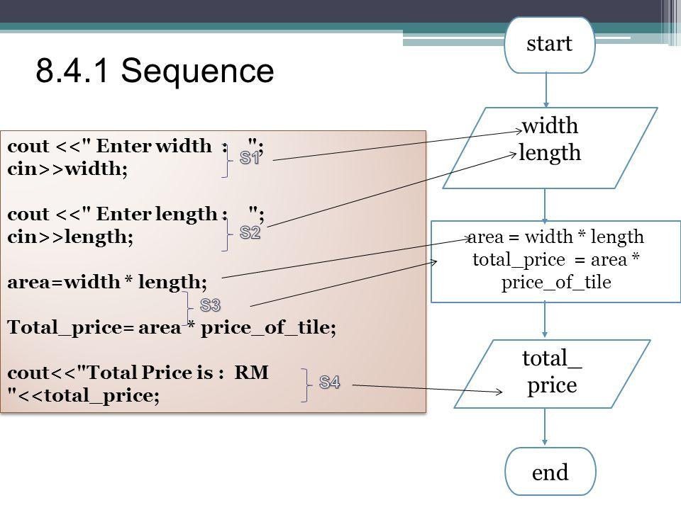 start area = width * length total_price = area * price_of_tile end width length total_ price cout <<