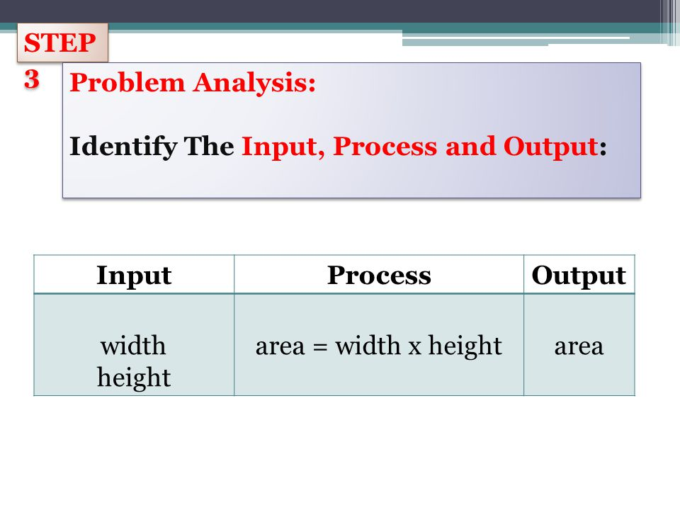 InputProcessOutput width height area = width x heightarea STEP 3 Problem Analysis: Identify The Input, Process and Output: Problem Analysis: Identify The Input, Process and Output: