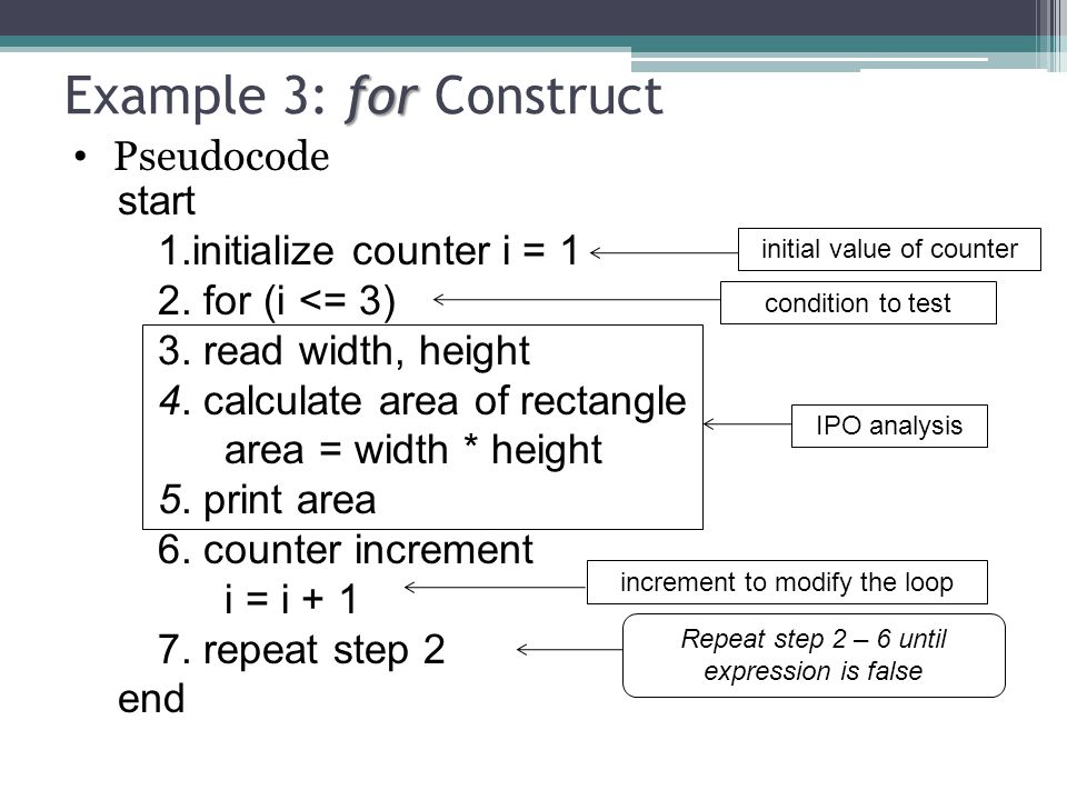 Pseudocode start 1.initialize counter i = 1 2. for (i <= 3) 3.