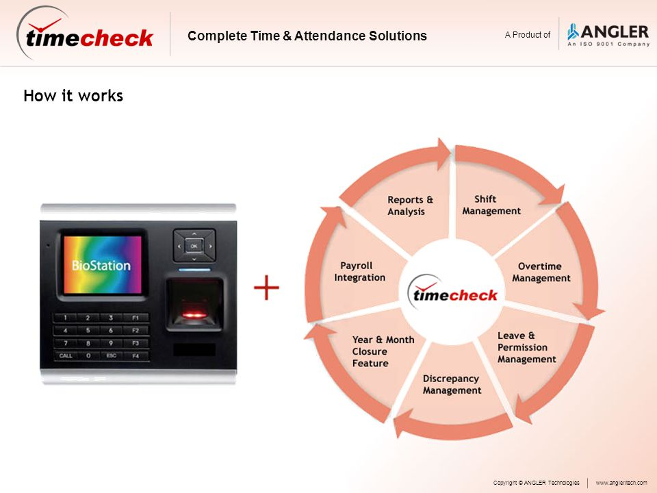 How it works Complete Time & Attendance Solutions A Product of Copyright © ANGLER Technologieswww.angleritech.com