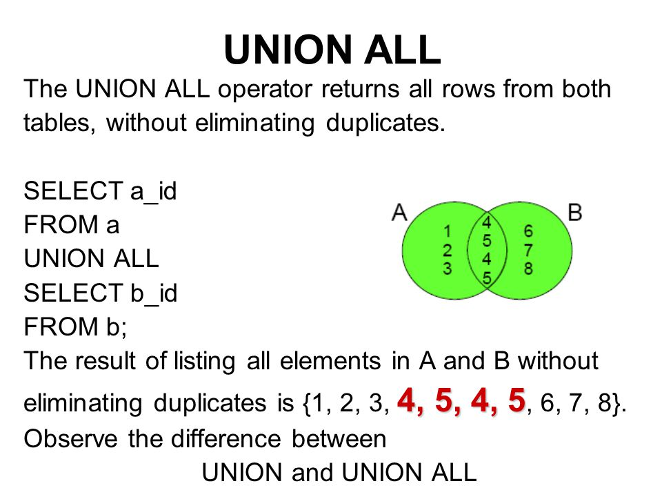 UNION ALL The UNION ALL operator returns all rows from both tables, without eliminating duplicates. SELECT a_id FROM a UNION ALL SELECT b_id FROM b; T