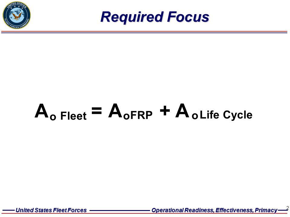 United States Fleet Forces Operational Readiness, Effectiveness, Primacy United States Fleet Forces Operational Readiness, Effectiveness, Primacy 2 Required Focus A + A o FRP o Life Cycle A = Fleet o