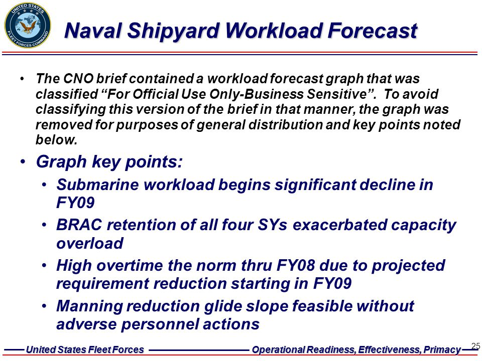 United States Fleet Forces Operational Readiness, Effectiveness, Primacy United States Fleet Forces Operational Readiness, Effectiveness, Primacy 25 Naval Shipyard Workload Forecast The CNO brief contained a workload forecast graph that was classified For Official Use Only-Business Sensitive .