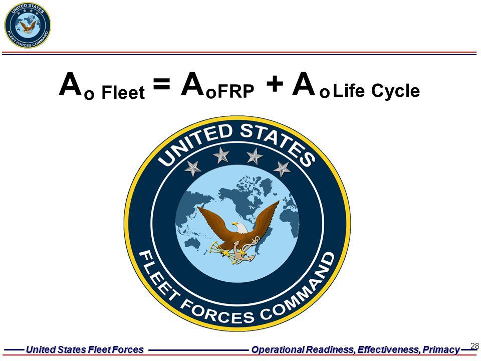United States Fleet Forces Operational Readiness, Effectiveness, Primacy United States Fleet Forces Operational Readiness, Effectiveness, Primacy 28 A + A o FRP o Life Cycle A = Fleet o