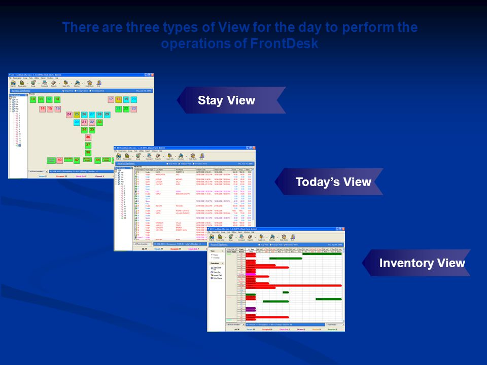 There are three types of View for the day to perform the operations of FrontDesk Stay View Today's View Inventory View