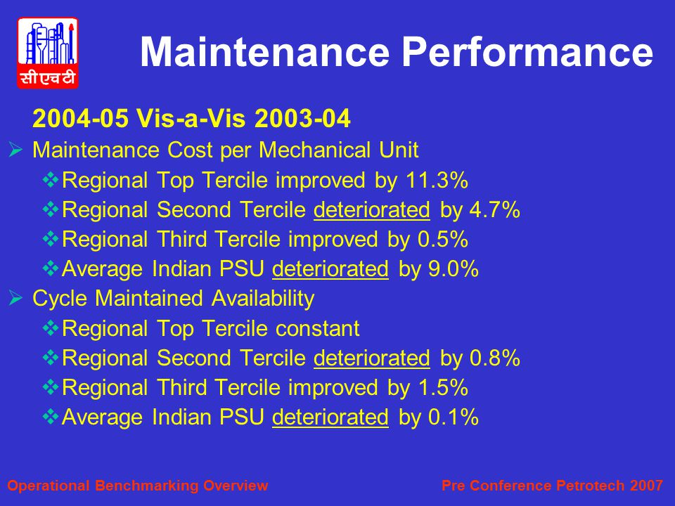 Maintenance Performance 2004-05 Vis-a-Vis 2003-04  Maintenance Cost per Mechanical Unit  Regional Top Tercile improved by 11.3%  Regional Second Tercile deteriorated by 4.7%  Regional Third Tercile improved by 0.5%  Average Indian PSU deteriorated by 9.0%  Cycle Maintained Availability  Regional Top Tercile constant  Regional Second Tercile deteriorated by 0.8%  Regional Third Tercile improved by 1.5%  Average Indian PSU deteriorated by 0.1% Operational Benchmarking Overview Pre Conference Petrotech 2007