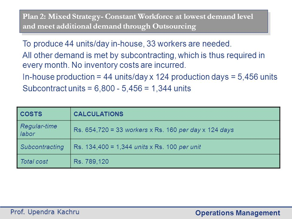 Operations Management Prof. Upendra Kachru Plan 2: Mixed Strategy- Constant Workforce at lowest demand level and meet additional demand through Outsou