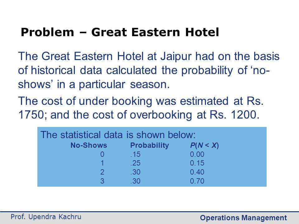 Operations Management Prof. Upendra Kachru Problem – Great Eastern Hotel The Great Eastern Hotel at Jaipur had on the basis of historical data calcula