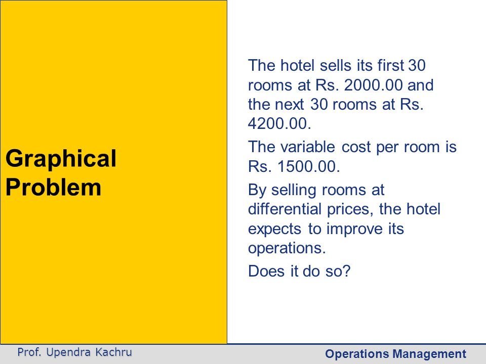 Operations Management Prof. Upendra Kachru & Solution The hotel sells its first 30 rooms at Rs. 2000.00 and the next 30 rooms at Rs. 4200.00. The vari