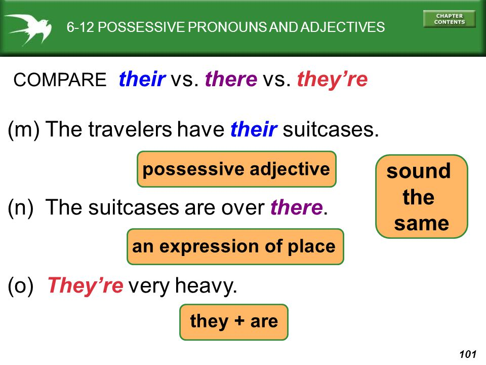 101 6-12 POSSESSIVE PRONOUNS AND ADJECTIVES (m) The travelers have their suitcases. (n) The suitcases are over there. (o) They're very heavy. COMPARE