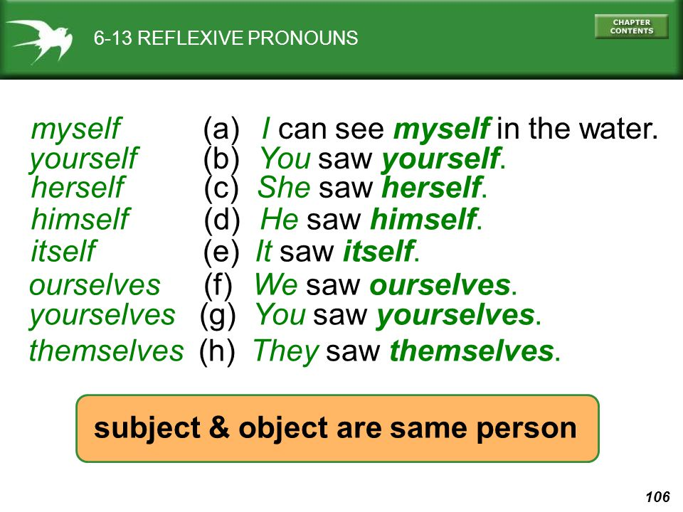 106 6-13 REFLEXIVE PRONOUNS subject & object are same person myself(a)I can see myself in the water. yourself(b)You saw yourself. herself(c)She saw he