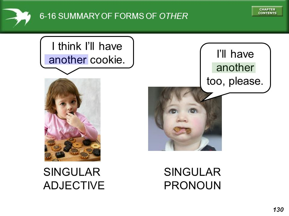 130 6-16 SUMMARY OF FORMS OF OTHER SINGULAR ADJECTIVE I think I'll have another cookie.