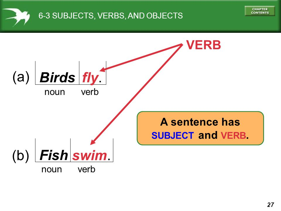 27 6-3 SUBJECTS, VERBS, AND OBJECTS Birds noun verb VERB (b) swim. fly. (a) Fish A sentence has SUBJECT and VERB.