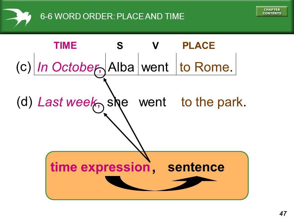 47 6-6 WORD ORDER: PLACE AND TIME SV In October, Alba went to Rome. (c) PLACE TIME time expression sentence, Last week, she went to the park. (d)