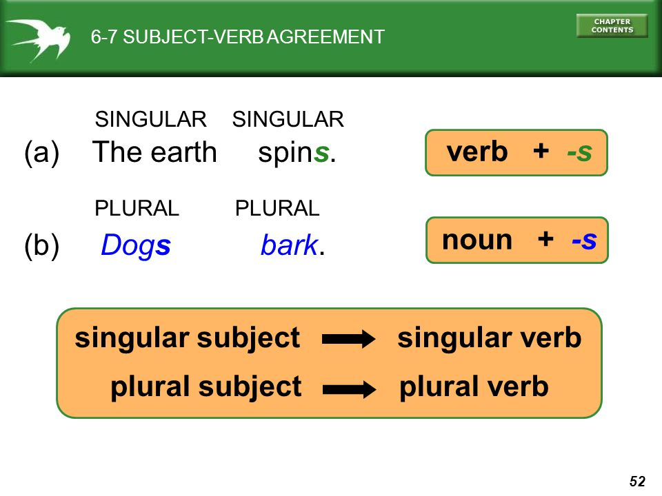 52 6-7 SUBJECT-VERB AGREEMENT SINGULAR (a) The earth spins. (b) Dogs bark. singular subject singular verb plural subject plural verb PLURAL verb + -s